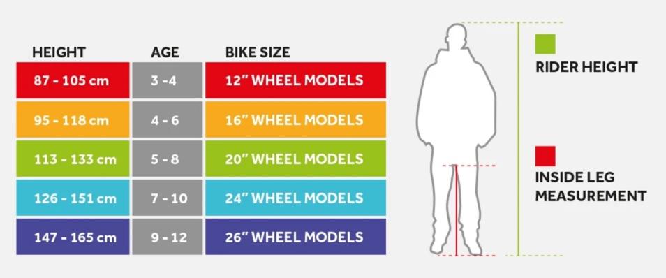 Kid's Bike Size Chart